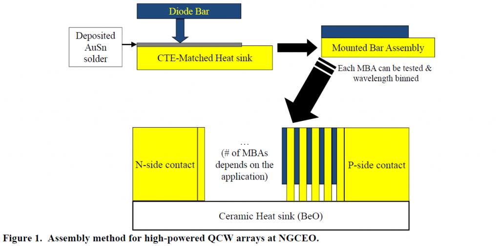 Figure1_QCWrel