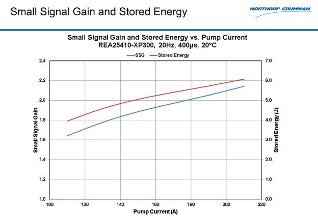 REA25410-XP300-ENERGY_SSG