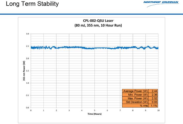 long_term_stability_slide