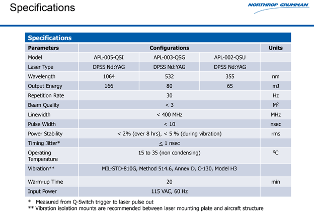 specifications_slide
