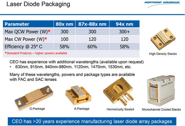 Microlensing Of Laser Diode Packages Ceo Laser Blog