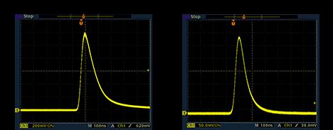 Patara-HP50_Patara-HP200_pulse-to-pulse_stability